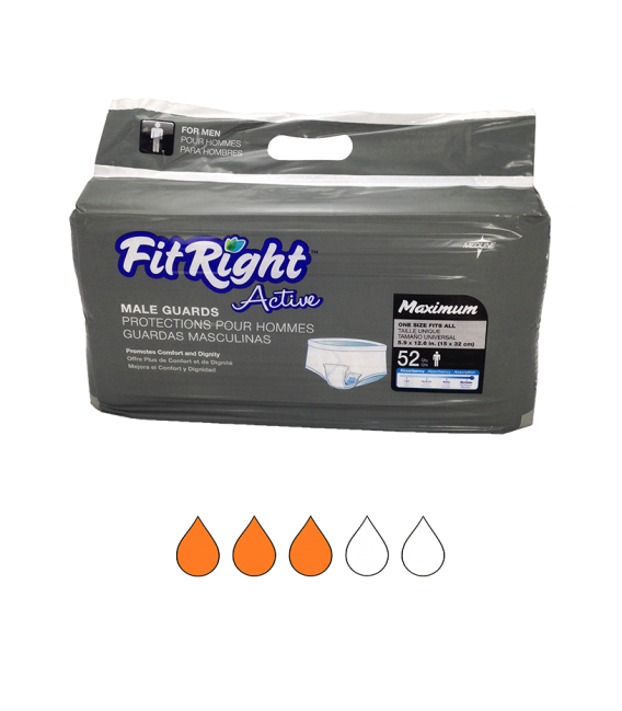 FitRight Male Active Guards
