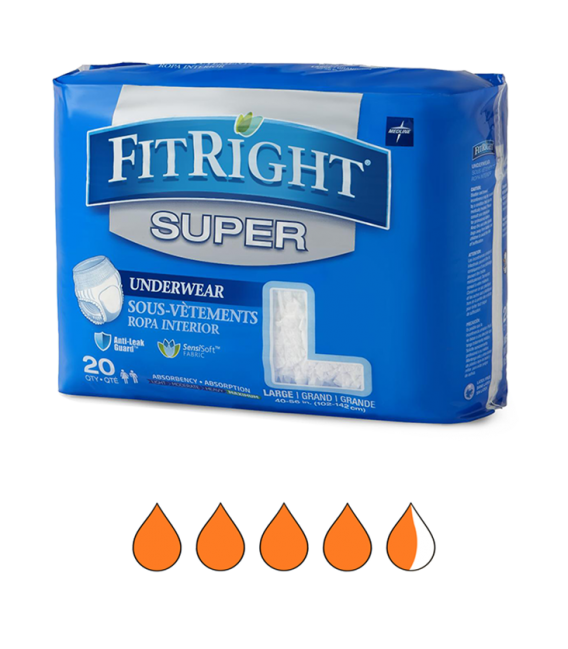 FitRight Super Protective Underwear