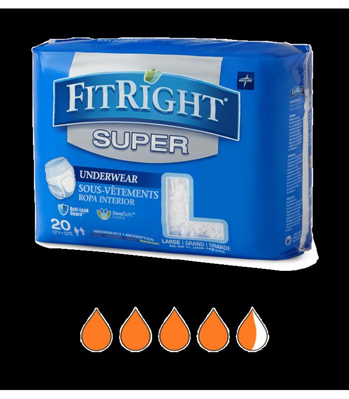 Fitright Super Protective Underwear Cesco Medical