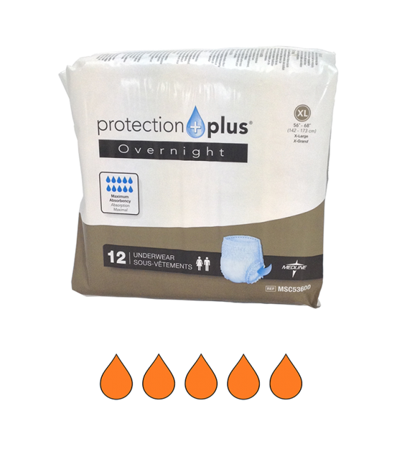 Protection Plus Overnight Underwear