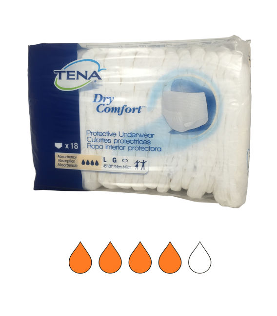 TENA Dry Comfort Protective Underwear
